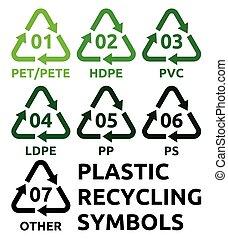symboler, återvinning, plastisk