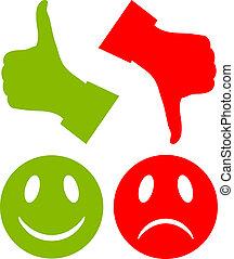 symboler, reaktion