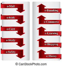 symboles, électronique, services