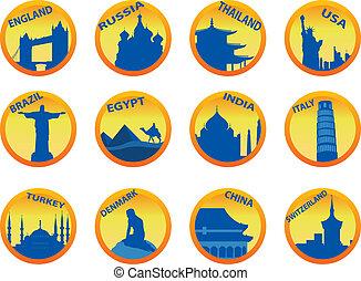 symboles, pays