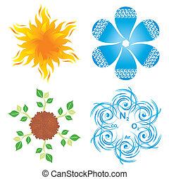 symboles, quatre eléments
