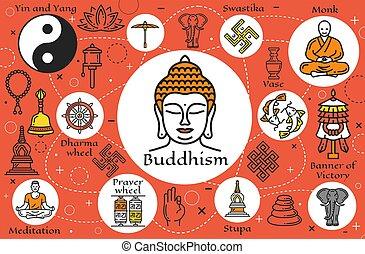 symbolika, buddyzm, buddysta, religijny, znaki