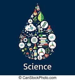 symbolika, Nauka, formułować, kropla