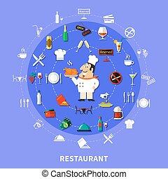 symbolika, restauracja, skład, okrągły