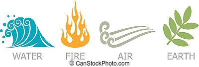 symbols of four elements - water, fire, air and earth