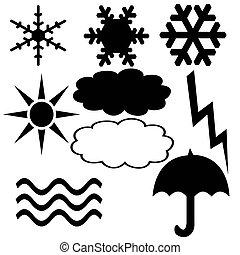 Symbols - Different Symbols