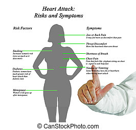 symptômes, coeur, risques, attack: