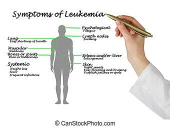 symptômes, commun, leucémie