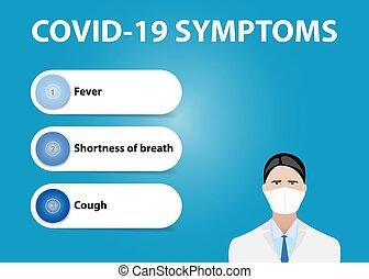 symptômes, covid-19, vecteur, présentation