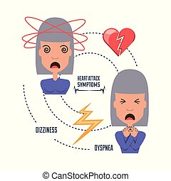 symptômes, crise cardiaque, femme, condition