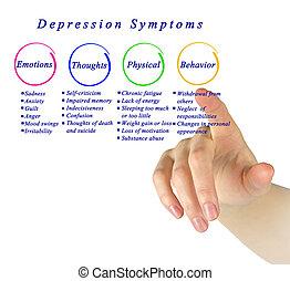 symptômes, dépression