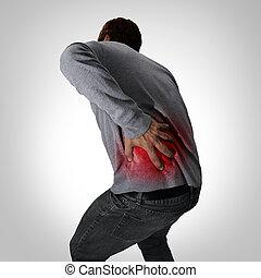 symptômes, dos, douloureux