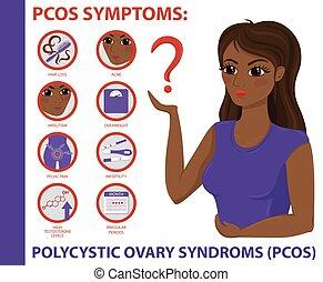 symptômes, infographic., femmes, pcos, health.