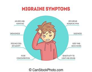 symptômes, vecteur, souffrance, gabarit, illustration, mal tête, garçon, migraine, bannière