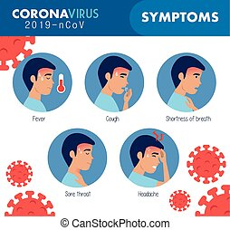 symptoms of coronavirus 2019 ncov with particles