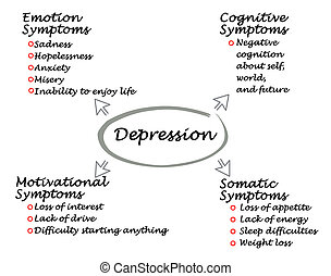 Disability & depression. Senior woman with disability ...