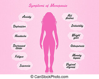 symptoms of menopause - illustration of menopause symptoms