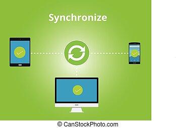 synchroniser, entre, multiple, plate-forme