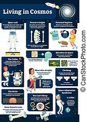syndrome., levande, diagram., illustration., mikrober, ...