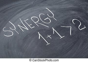 synergi, blackboard, begrepp