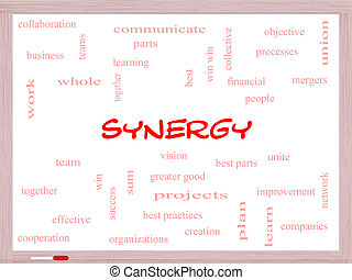 synergie, concept, mot, nuage, whiteboard