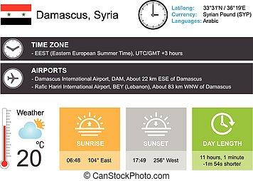 syria., infographic, disegno, damasco