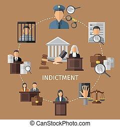 système juridique, affiche