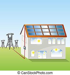 système, panneau solaire