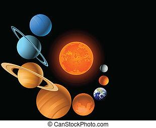 système, solaire