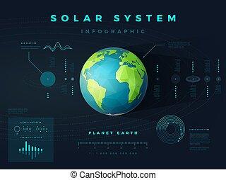 système solaire, infographic