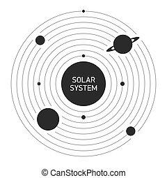 système solaire, planètes
