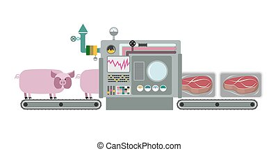 systeem, verwerking, biefstuk, sneeen, zwijnen, meat:, ...