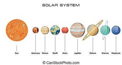 systeem, zonne