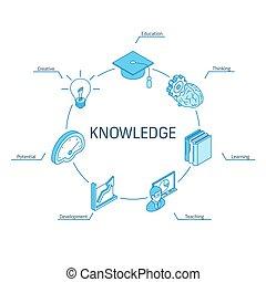 system., concept., 線, infographic, インテグレイテド, 創造的, 教授, 知識, 3d, 円, 教育, 等大, 考え, シンボル, 接続される, icons., デザイン