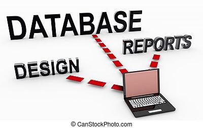 system, database