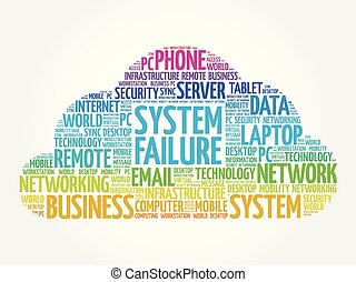 System Failure word cloud collage, business concept...