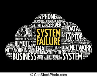 System Failure word cloud collage, technology concept...