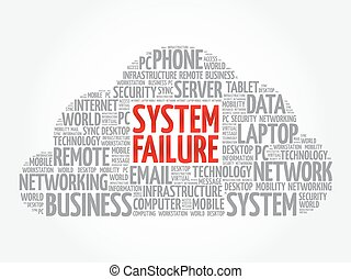 System Failure word cloud concept