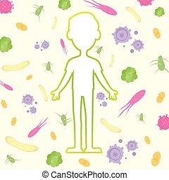 system, infektion, immun, protection., vector., bakterie, virus, child.