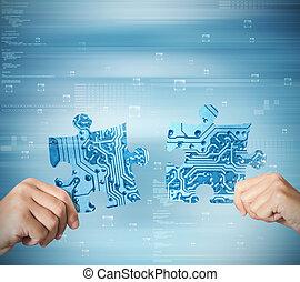 System integration concept - Concept of system integration ...