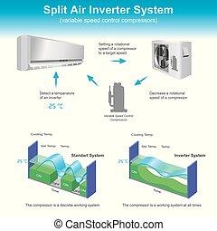 system., inverter, dividir, aire
