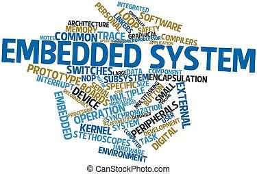 system, osadzony
