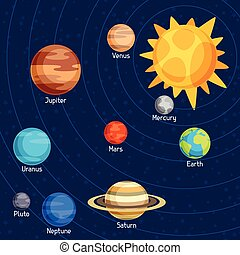 system., planètes, cosmique, illustration, solaire