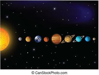 system, sol