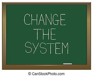 system., vyměnit