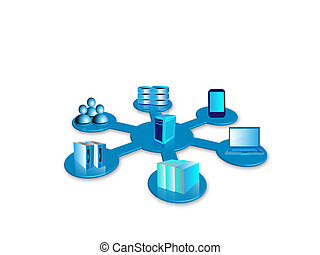 Concept System integration. Connecting various applications like enterprise, legacy, database, mobile applications are connected to a single centralized system in hub and spoke topology