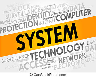 SYSTEM word cloud