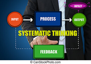 Systematic Thinking for Business Co