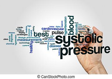 Systolic pressure word cloud concept on grey background