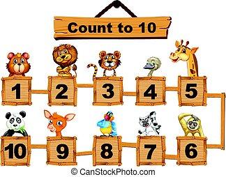 számolás, állatok, számok, tíz, egy
